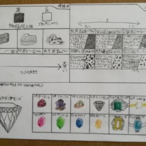 ぷー作 石の表
