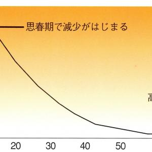 メラトニン分泌量低下による照明器具での対応について ~シニアライフのインテリア