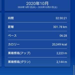 月間300キロ走れたので、休足します。