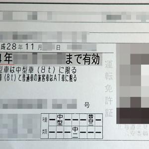 免許証の期限