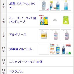 価格.com 人気キーワードランキング