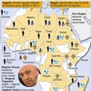「ロシアがアフリカでのプレゼンスを拡大」との図解資料