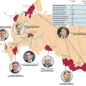 ロシアで後進10地域を閣僚が担当する体制