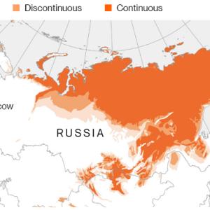 永久凍土溶解によるロシアの損害