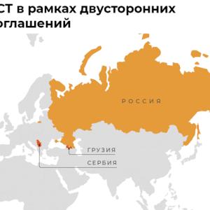 ロシア・ジョージア間にはFTAが成立していた