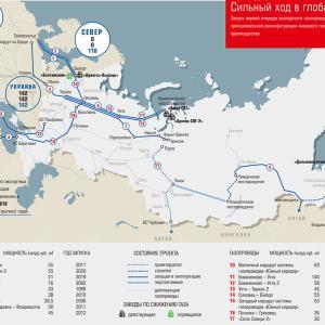 ロシアの天然ガス・インフラ地図