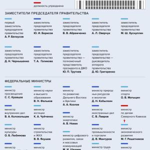 シルアノフの格下げでロシア財政のタガが外れる?
