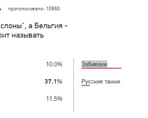 サッカー・ロシア代表にはこれといったニックネームがないらしい