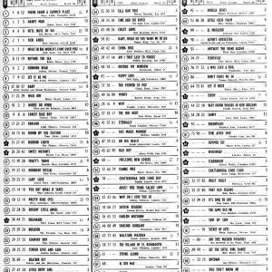 60年前のBillboard Hot 100(1960年2月29日)