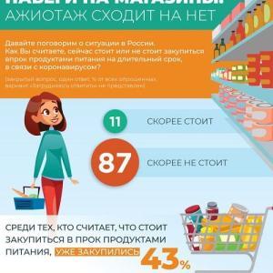 ロシア国民の買い溜めに関する意識調査