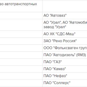 ロシアの「中核企業リスト」に感じる疑問