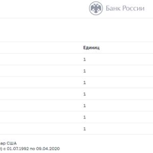 ロシアの公的機関、まあまあ普通に機能か