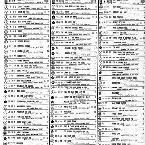 60年前のBillboard Hot 100(1960年5月30日)