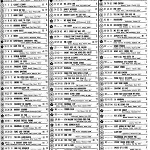 60年前のBillboard Hot 100(1960年6月6日)