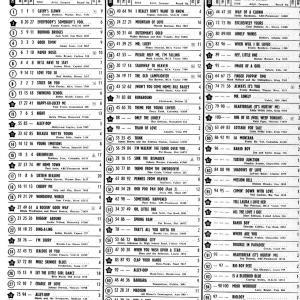 60年前のBillboard Hot 100(1960年6月13日)