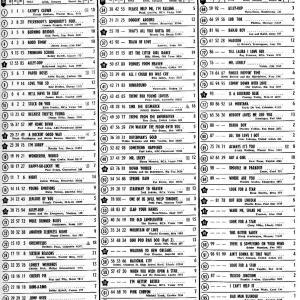 60年前のBillboard Hot 100(1960年6月20日)
