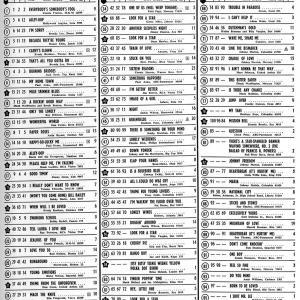 60年前のBillboard Hot 100(1960年7月4日)
