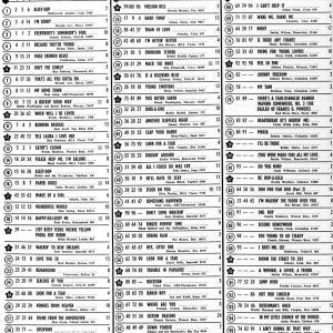 60年前のBillboard Hot 100(1960年7月11日)