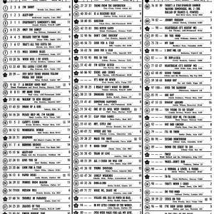60年前のBillboard Hot 100(1960年7月18日)