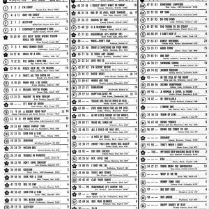 60年前のBillboard Hot 100(1960年7月25日)