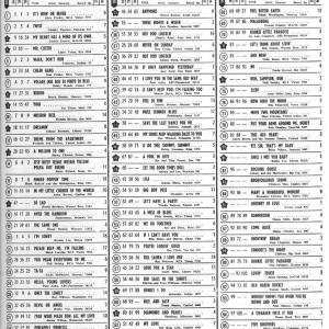 60年前のBillboard Hot 100(1960年9月12日)