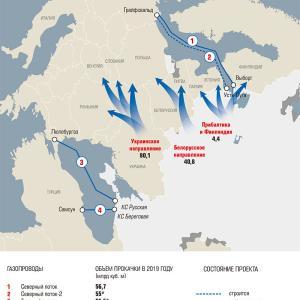 変貌するロシアの天然ガス輸出