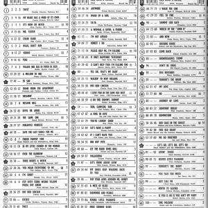 60年前のBillboard Hot 100(1960年9月19日)