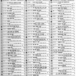 60年前のBillboard Hot 100(1960年9月26日)