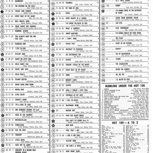60年前のBillboard Hot 100(1961年6月19日)