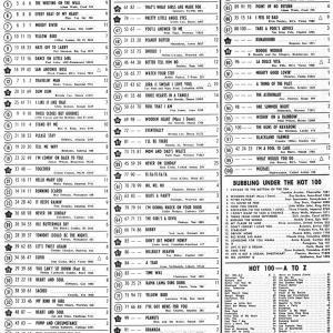 60年前のBillboard Hot 100(1961年7月10日)
