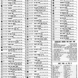 60年前のBillboard Hot 100(1961年7月31日)