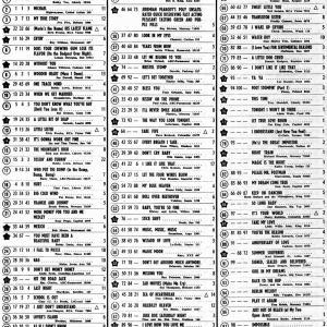 60年前のBillboard Hot 100(1961年9月18日)