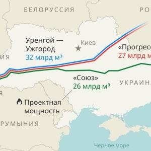ウクライナ天然ガストランジットの今昔