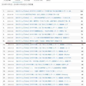【吉川タイムズOnline】11月の人気記事ランキング~ベスト30