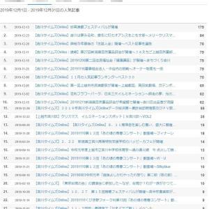 【吉川タイムズOnline】令和元年12月人気記事ランキング