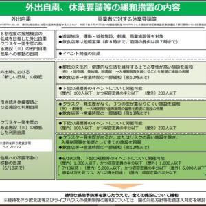 【吉川タイムズOnline】東京都のパチンコ業界団体、東京都に抗議、執行部総辞職と引き換えに26日より営業再開!