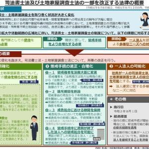 司法書士法及び土地家屋調査士法の一部を改正する 法律の 概要