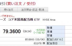 昨夜の米株は開始早々一時取引停止でした