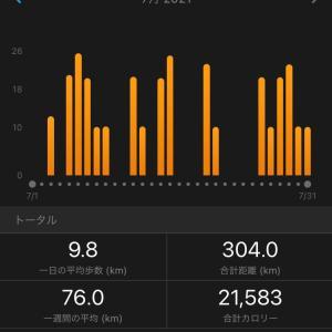 7月は304km