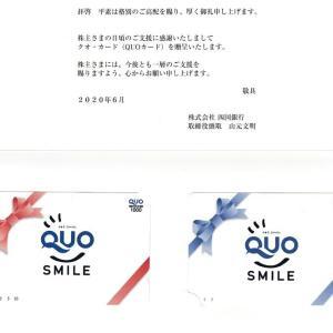 [8387]四国銀行 株主優待