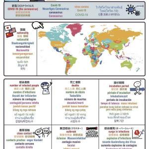 13カ国語対応の「指さし会話」が無料公開