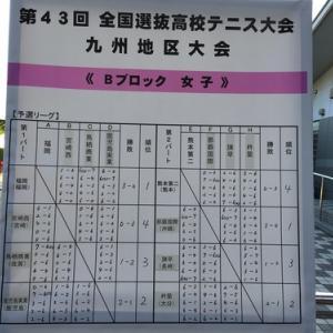 第43回全国選抜高校テニス九州大会 Bブロック
