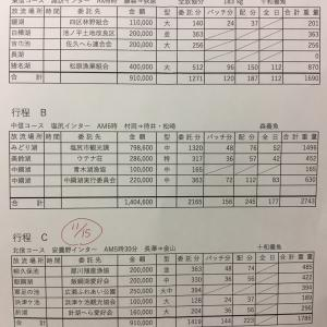 長野県放流情報