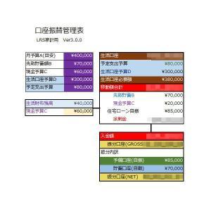 【資金移動】2021年最初の資金移動・・・2021年01月
