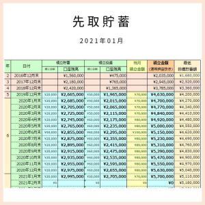 【貯蓄額公開】2021年の最初の貯蓄額公開!・・・2021年01月