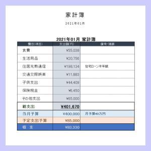 【家計簿公開】2021年最初の家計簿公開!支出に変化アリ?・・・2021年01月