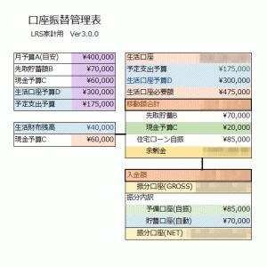 【資金移動】激務の合間に家計管理・・・2021年02月