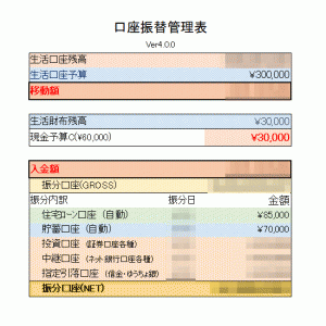 【資金移動】GW前に早めの準備を!・・・2021年04月