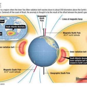 宇宙のバミューダトライアングル:南大西洋異常(SAA)
