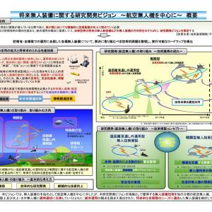 防衛省に於ける無人機(ドローン)装備に関する研究開発ビジョン